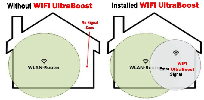 Wifi UltraBooster Result