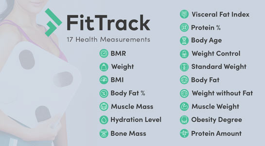 Fittrack Features