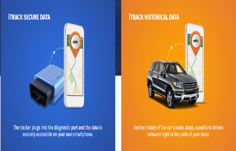 How does iTrack GPS Tracker work?
